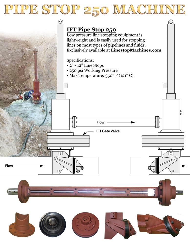 Pipeline Bypass page out of our mechanical service catalog