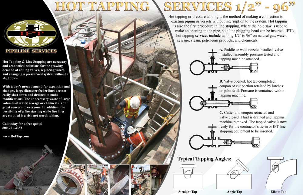International flow technologies hot tapping services